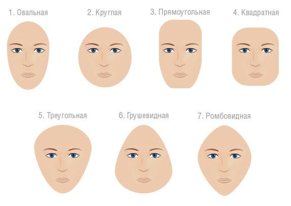Стрижки на круглую форму лица любые